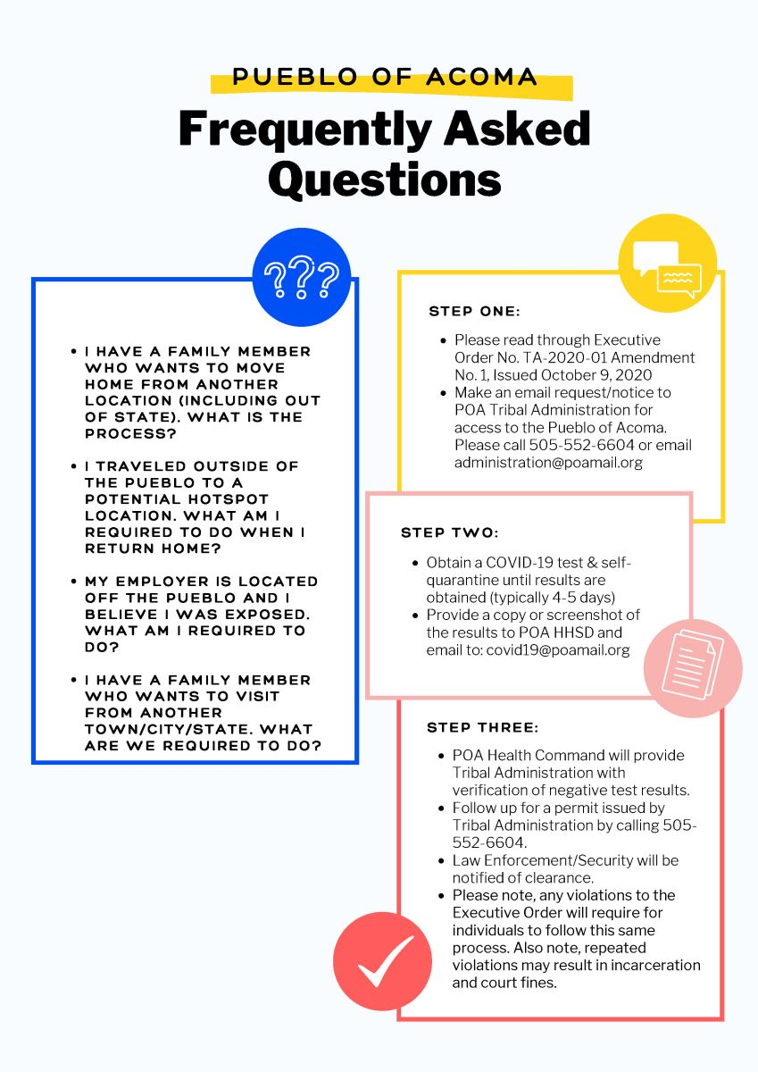 FAQs PAGE 1