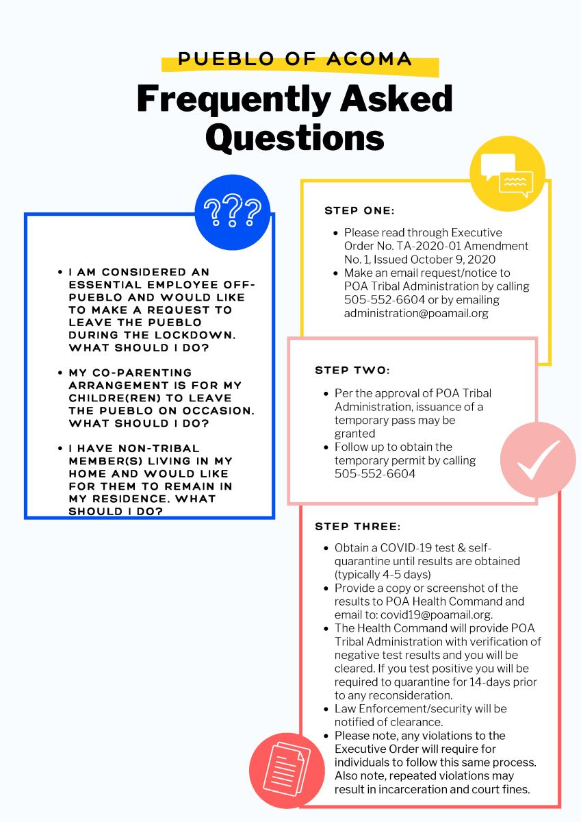 FAQs PAGE 2