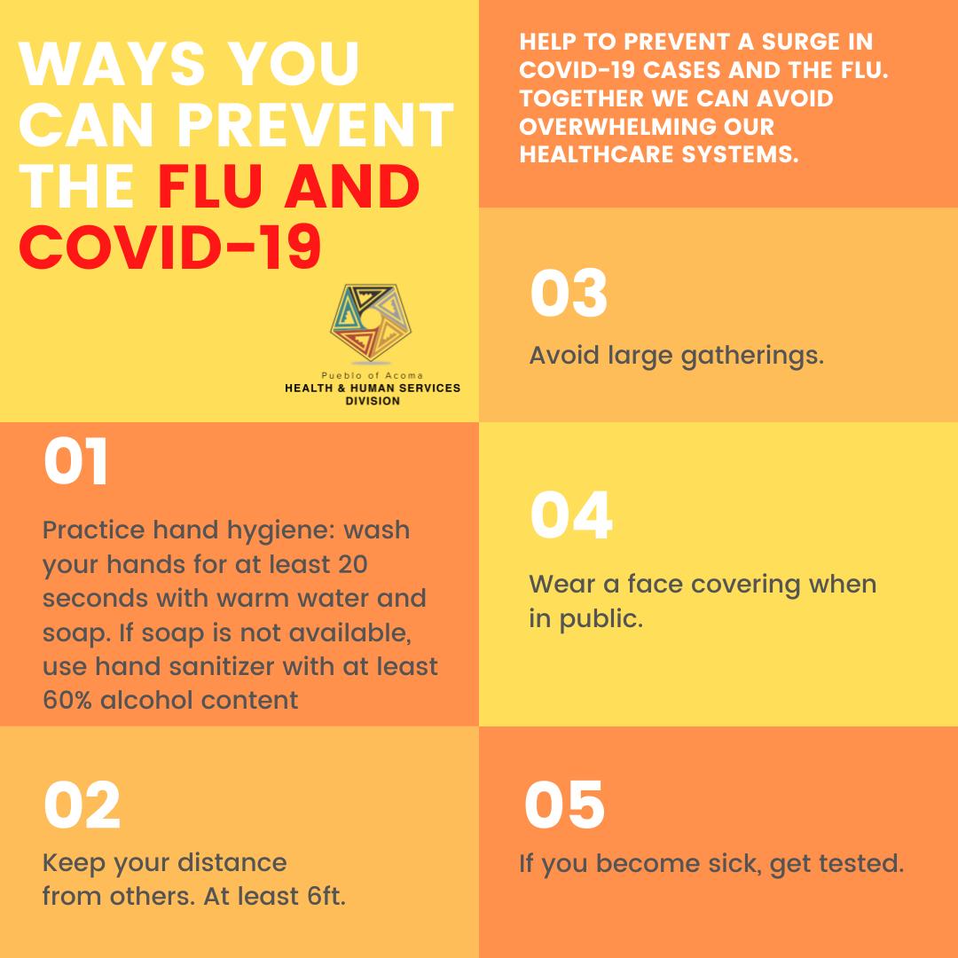 Prevent Flu and COVID
